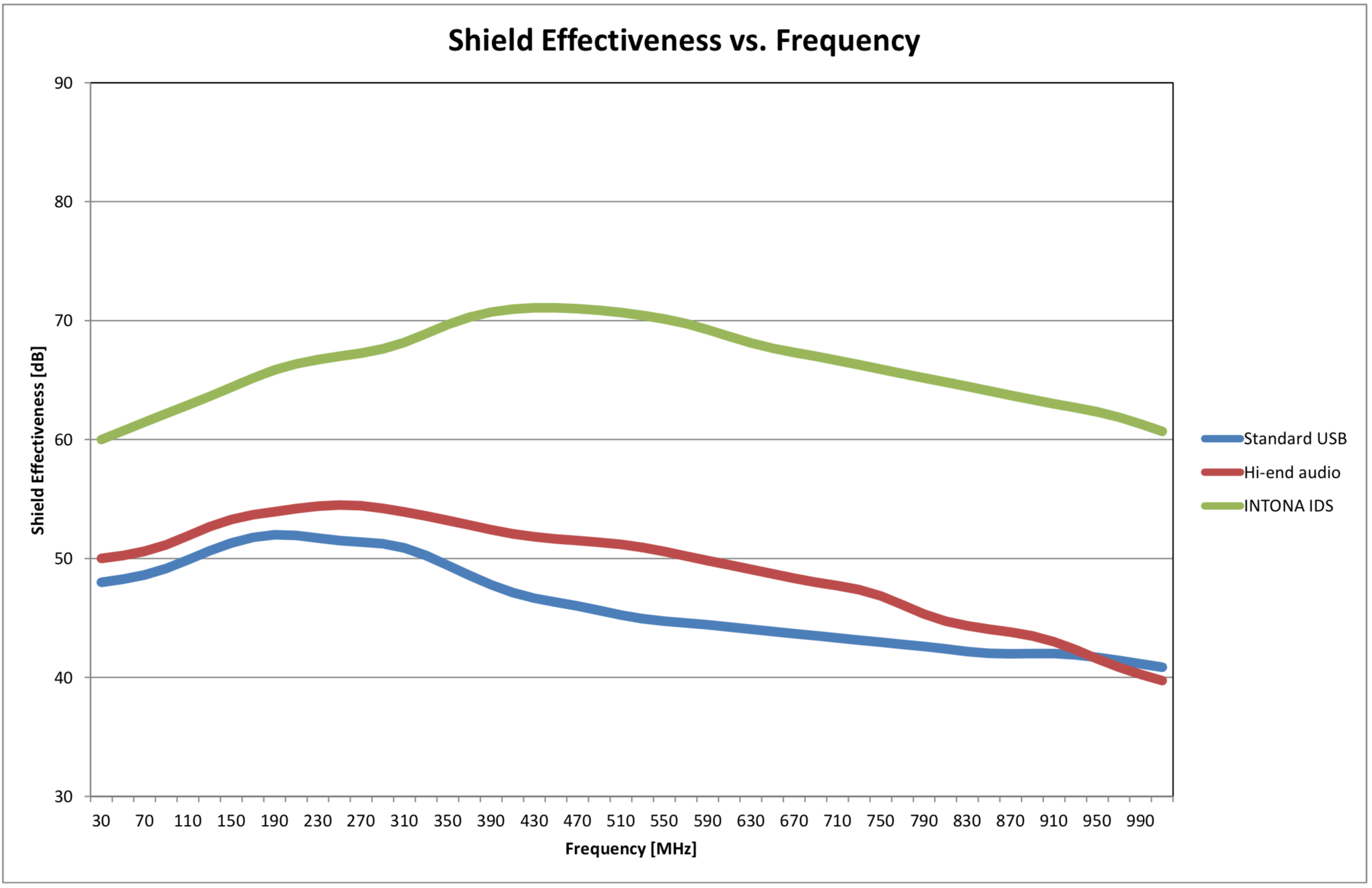 shielding_effectiveness.png?nc=1526474551